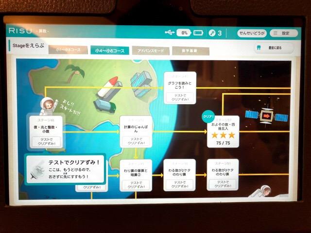 RISU系統図